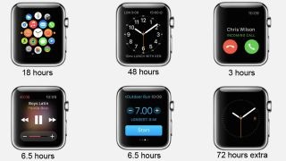 Apple Watch battery life how many hours does it last