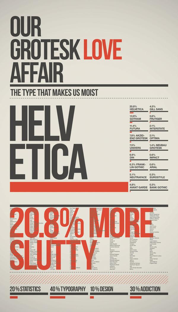 These posters celebrate a sans serif love affair
