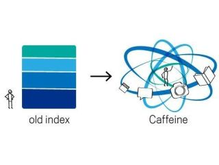 Google launches new search indexing infrastructure called Caffeine for faster, real-time search results