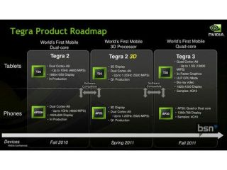Nvidia s next gen Tegra system on a chip quad core gaming demo set to wow the Computex crowds