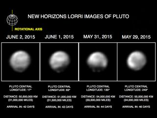 Changing Face of Pluto