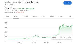 GameStop share price January 27 2021