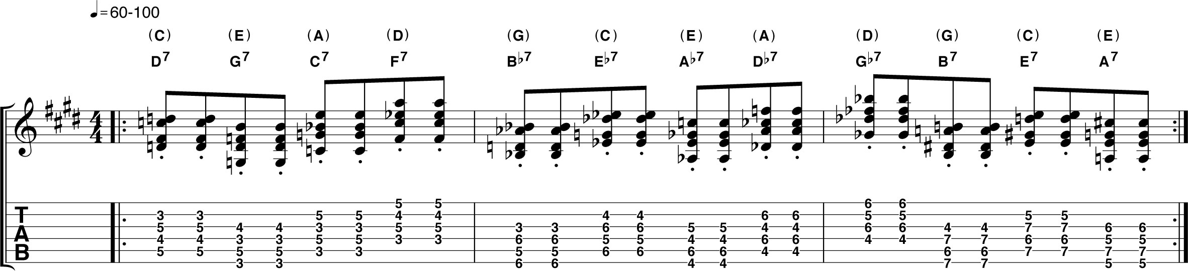How To Learn Guitar Chords Across The Fretboard Quickly And Easily