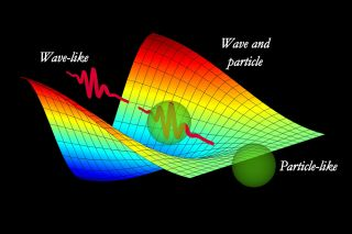 Light's Wave-Particle Duality