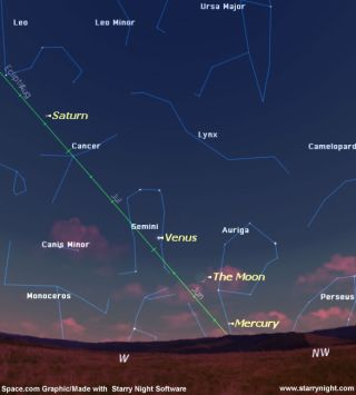 Planet Parade: Spot Four Worlds in the Night Sky