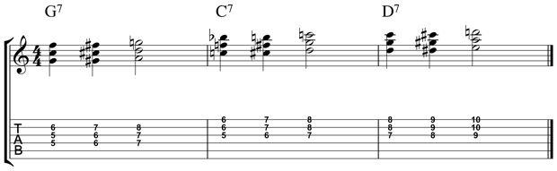 Modernize Your Jazz Blues Chords   Guitarworld
