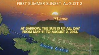 barrow, alaska 2013 sunset
