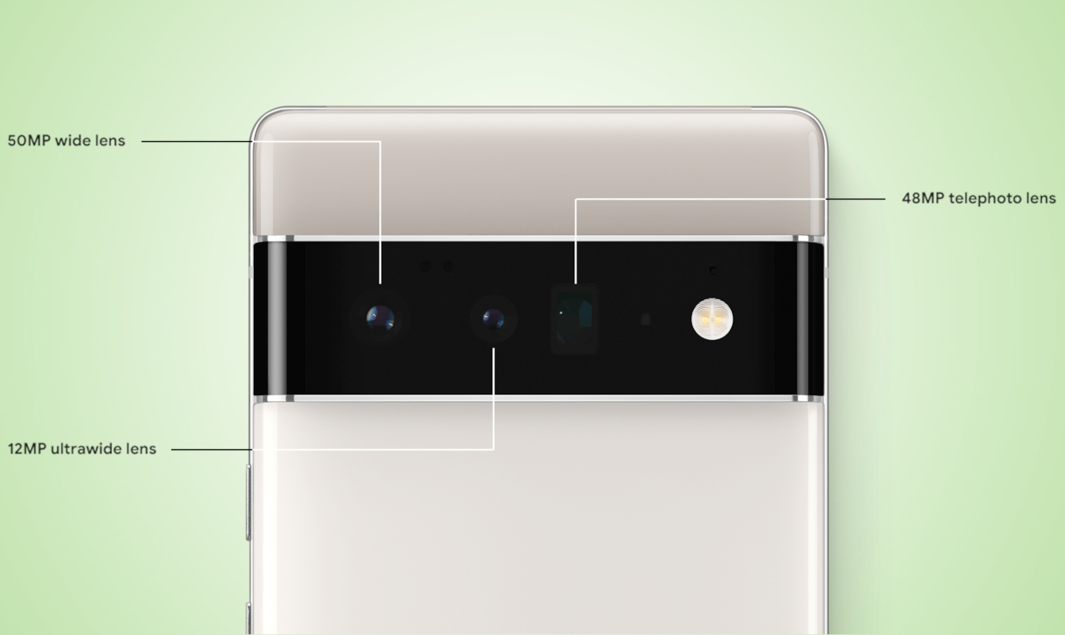 A diagram of the Google Pixel 6 Pro's rear camera block, showing main, ultrawide and telephoto cameras
