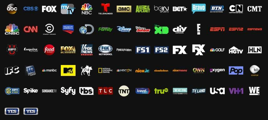 What Is Playstation Vue? Everything You Need to Know | Tom's