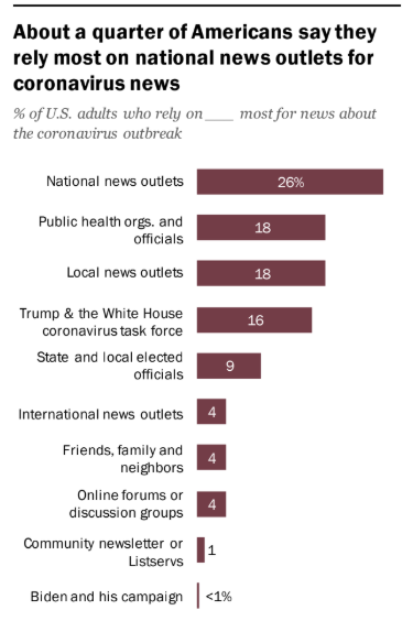 The Pew Research statistics.