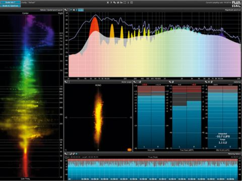 Flux Analyzer is technically comprehensive and visually stunning.