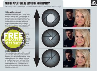 What Is The Best Aperture And Focal Length For Portraits