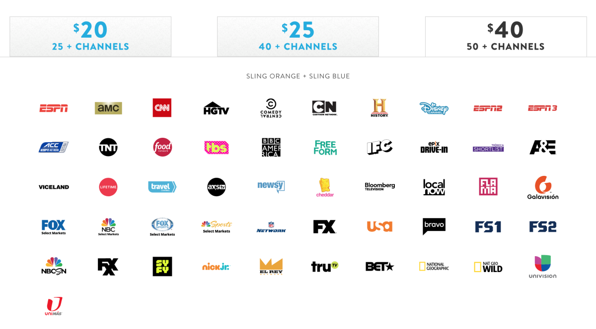 Sling TV Packages: Here's every available subscription package for