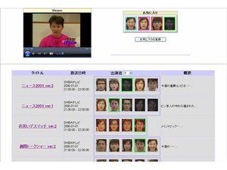 NEC software