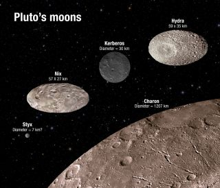Pluto's Moons: Size and Brightness
