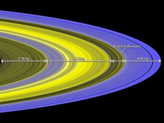 Constantly Colliding Clumps Found in Saturn's Rings