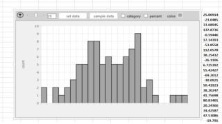 Office histogram app