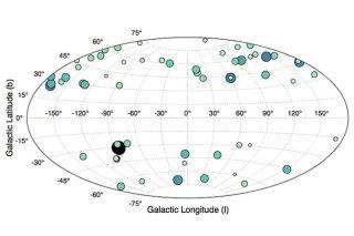 M-dwarf stars map, hubble telescope