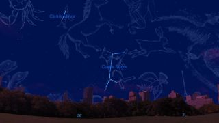 Canis Major and Canis Minor are visible in the south-southwest after sunset.