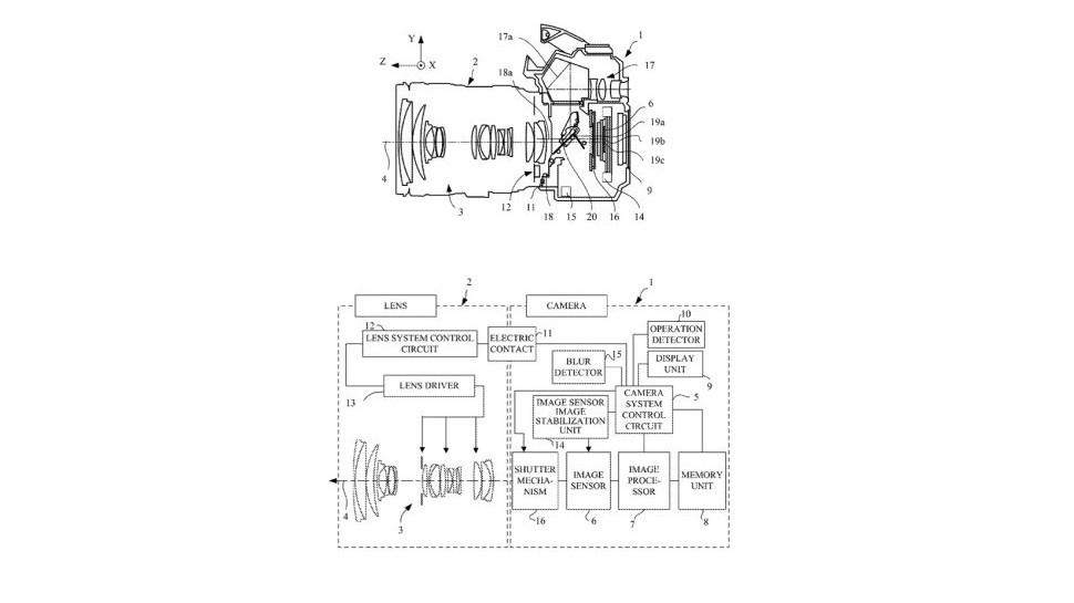 Canon patent puts in-body image stabilization in a DSLR | Digital Camera World