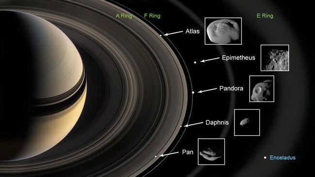 спутники Сатурна/NASA