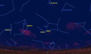 Mars Saturn Spica Sky Maps