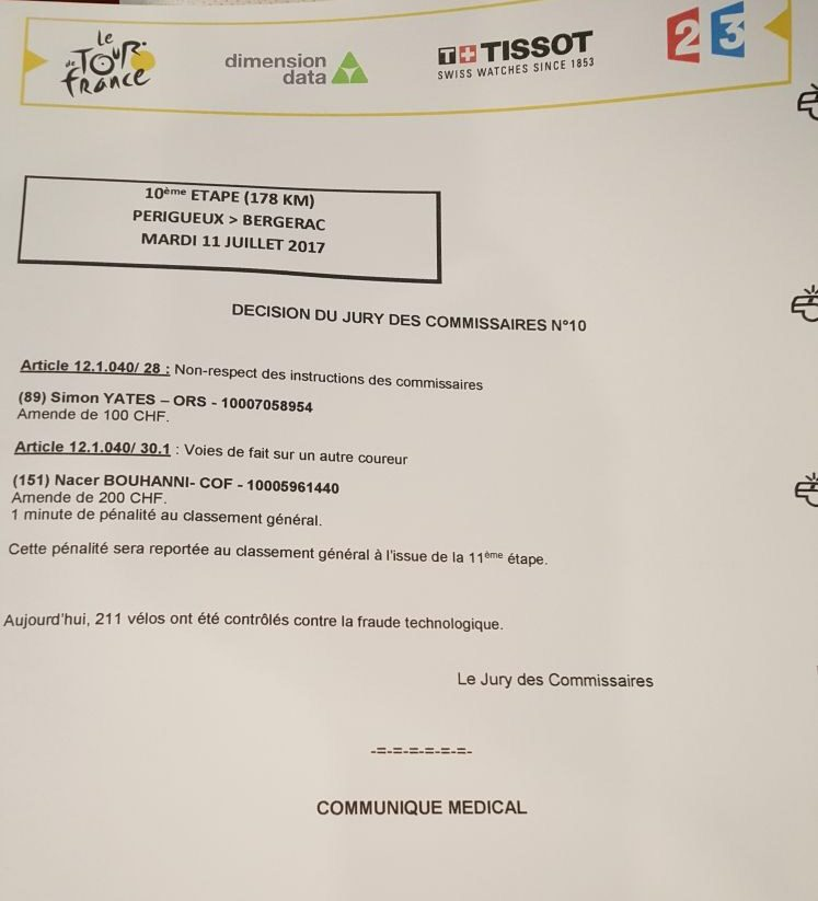 Nacer Bouhanni Handed Fine And Time Deduction In Tour De France