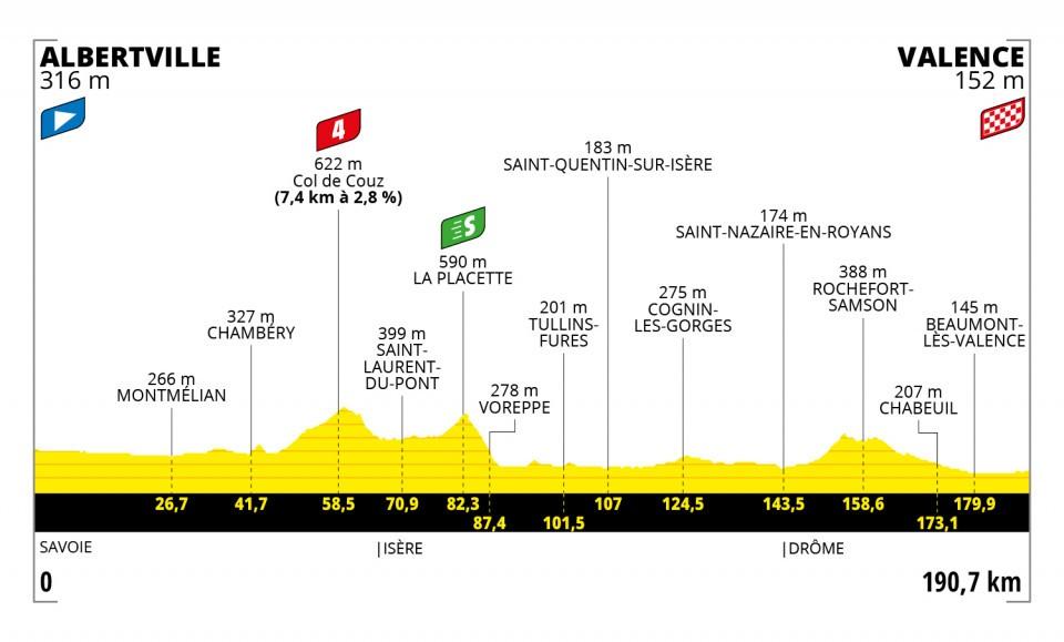 Stage 10 of the 2021 Tour de France