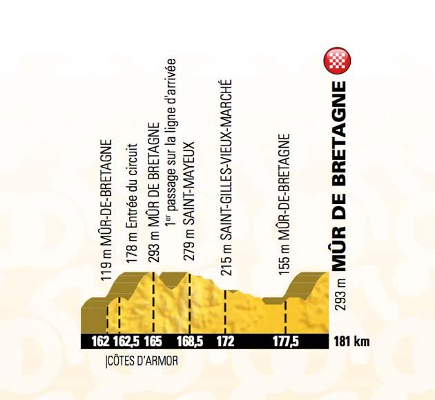 Tour de France 2018 route: Alpe d'Huez and Paris-Roubaix ...