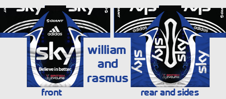 Rasmus and William, Sky jersey
