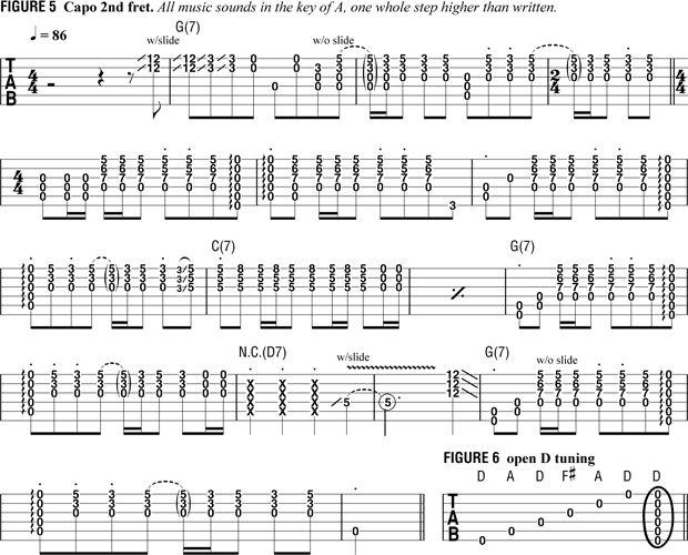 Robert Johnson Lesson: Unlock the Guitar Mysteries of the Delta