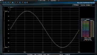"""In an oscilloscope, the horizontal axis represents time - this sine wave gets through one cycle in about 3.5ms."""