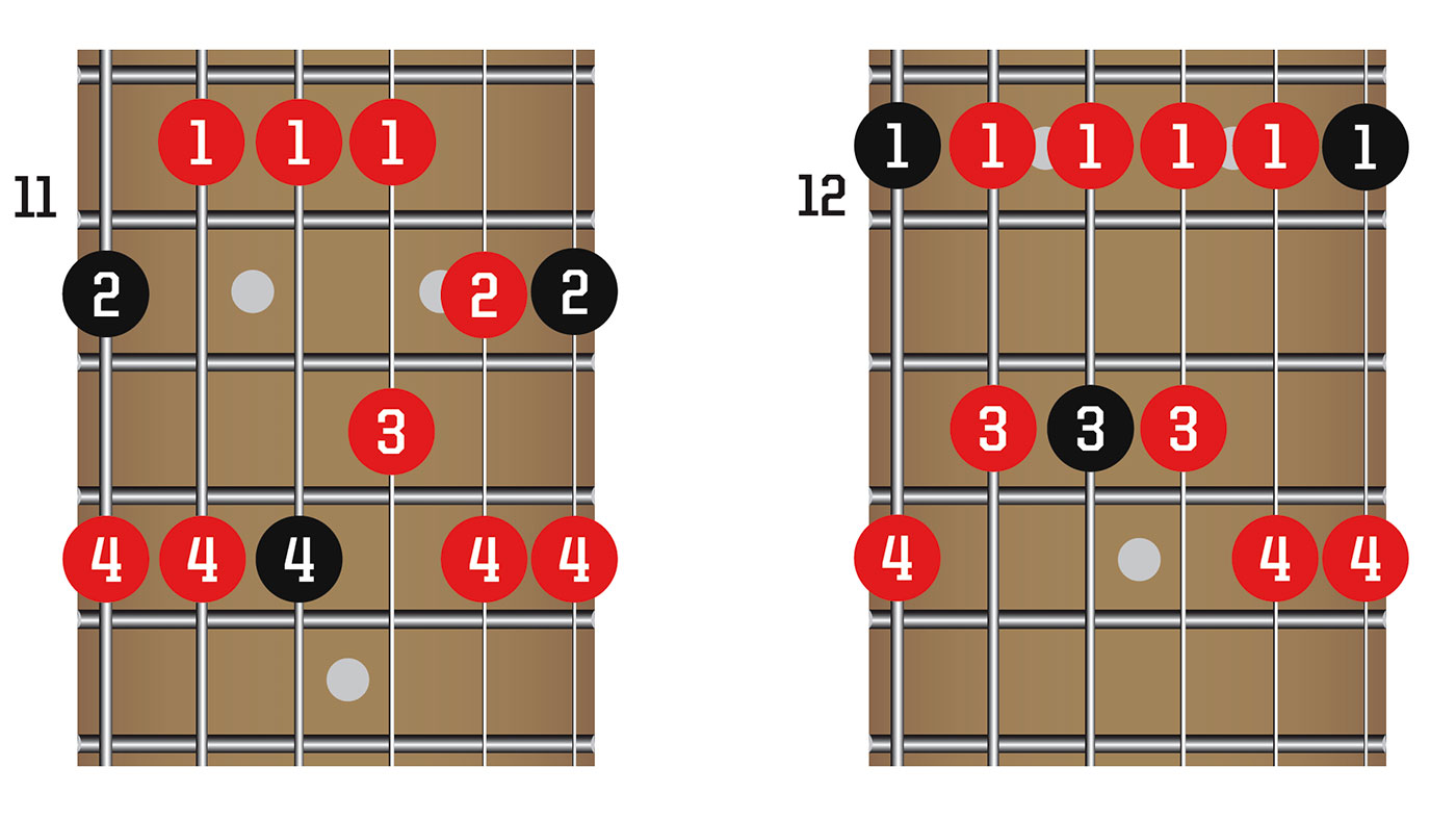 30-day guitar challenge, day 20: Improve your guitar solo improvisations   MusicRadar