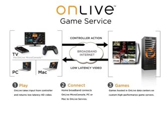 OnLive boss defends laggy beta test of cloud-gaming service