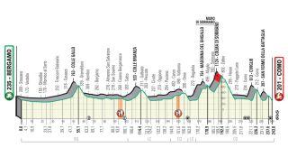 Il Lombardia 2020 route
