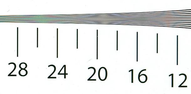 IS0 200
