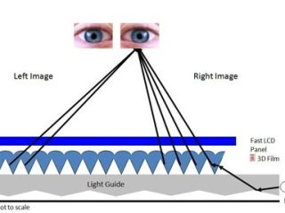 3M developing new mobile phone screen technology that allows 3D images without the need for unsightly 3D glasses