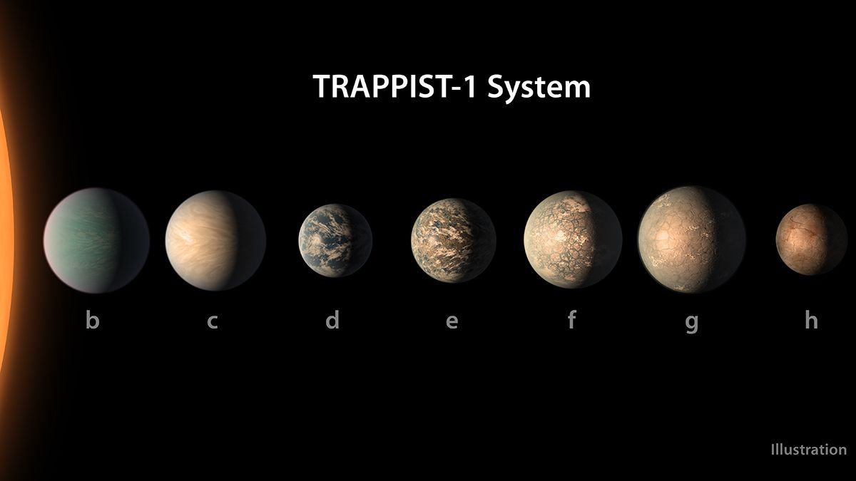 TRAPPIST-1 Planet May Be Wet and Life-Friendly