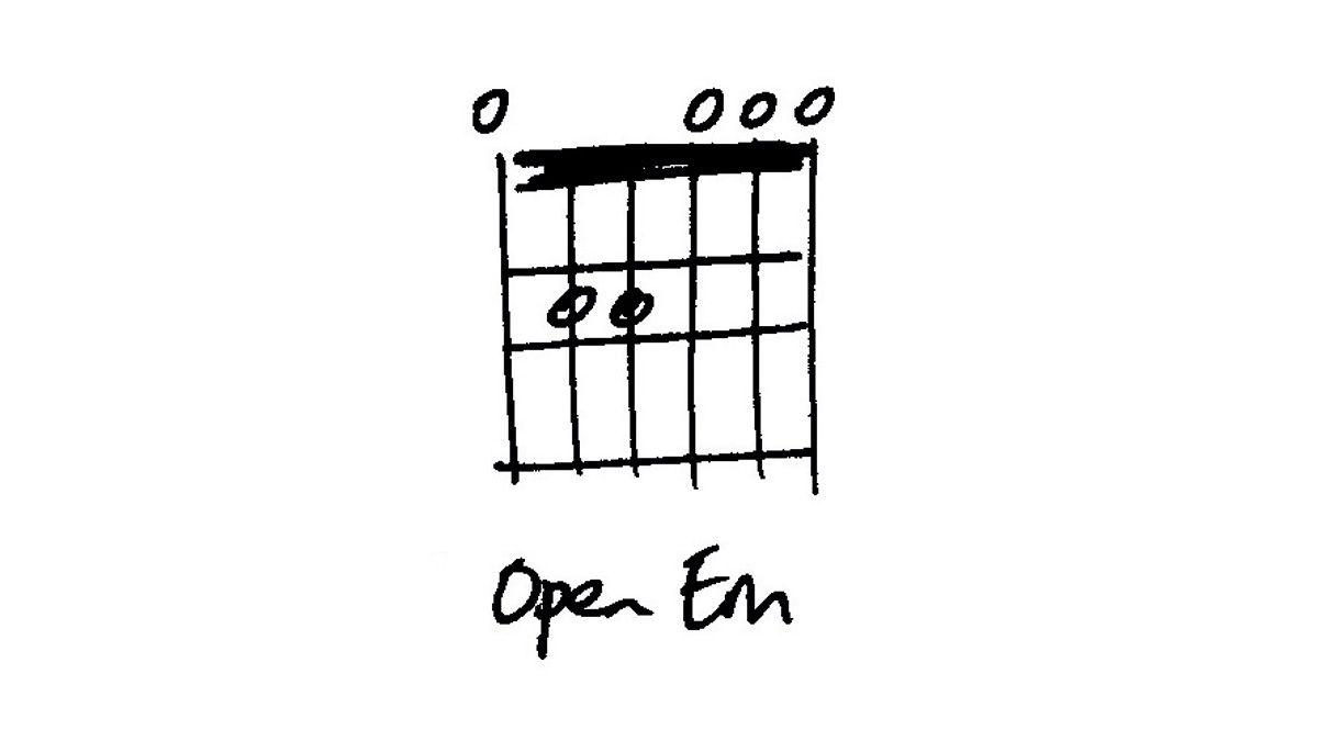guitar chord vocab chords with open strings musicradar. Black Bedroom Furniture Sets. Home Design Ideas