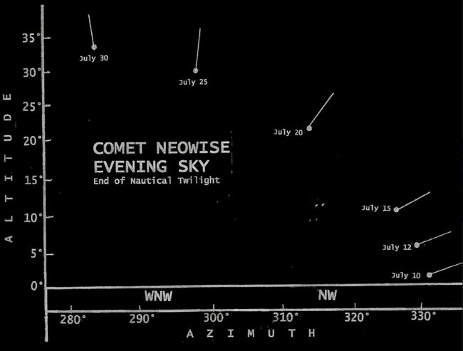 This chart shows the location of Comet NEOWISE in the predawn sky of early July 2020.
