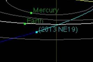 Path of Near-Earth Asteroid 2013 NE19