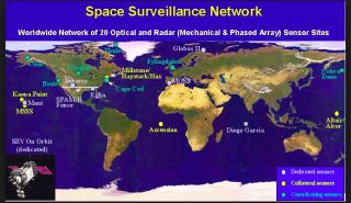Space Surveillance Network