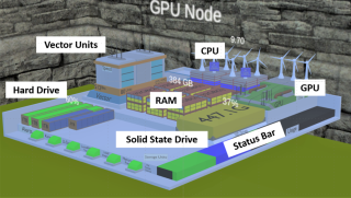 MIT MM3D Engine for Supercomputer Monitoring