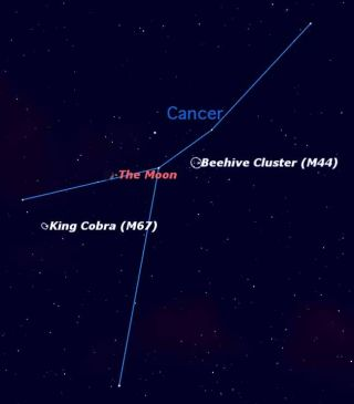 See Two Star Clusters Near the Moon