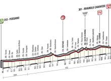 Giro d'Italia stage 13 profile