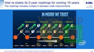 In Moore we trust