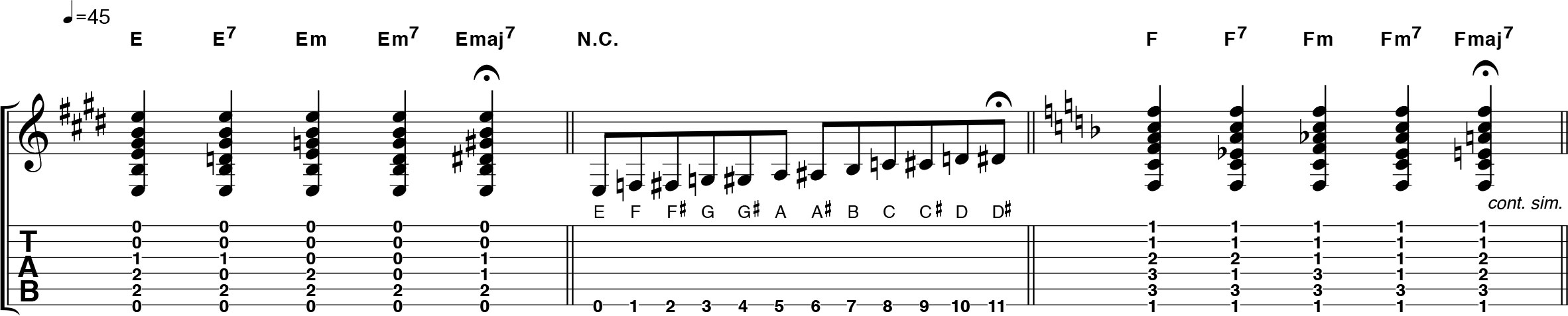 Learn 60 guitar chords in 20 minutes with this easy lesson | MusicRadar
