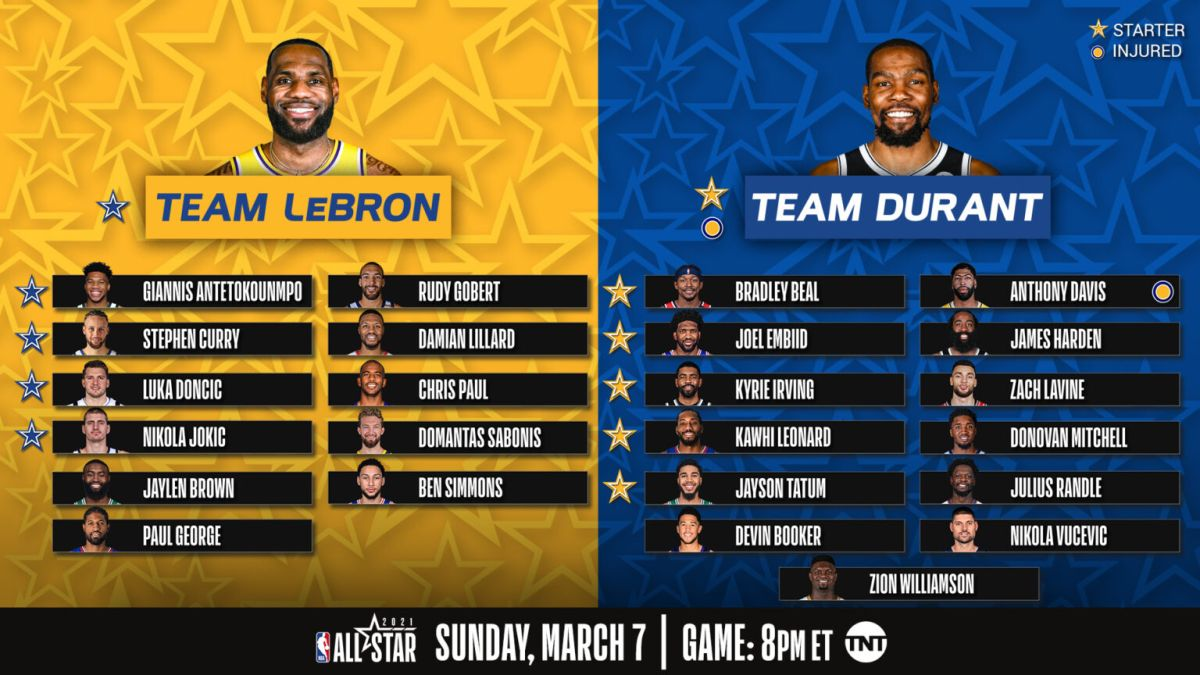 NBA All-Star Game live stream 2021: how to watch Team LeBron vs Team Durant anywhere
