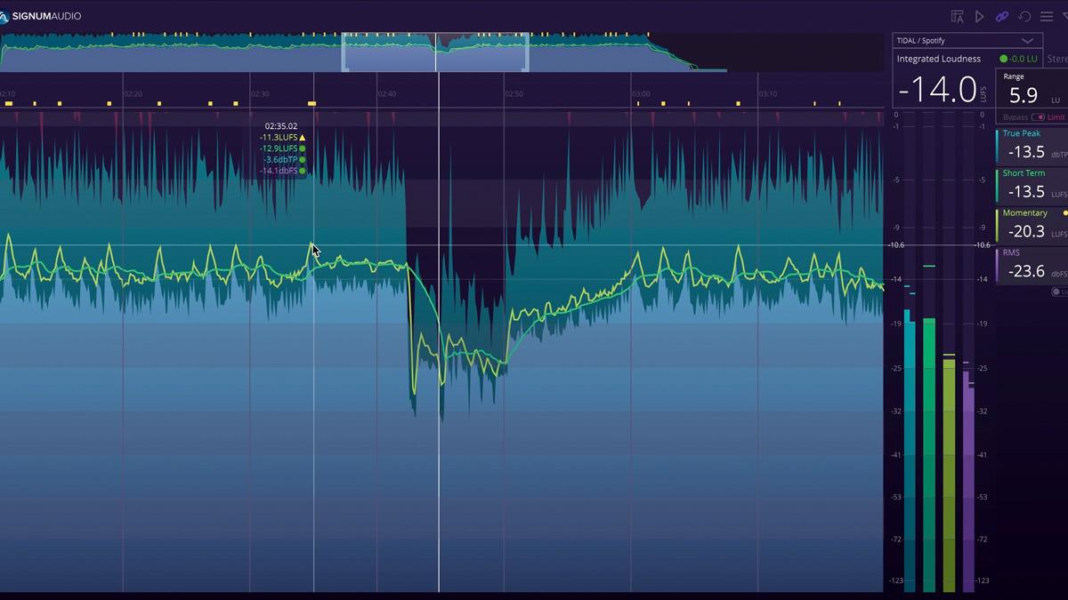 Signum Audio Bute Loudness Suite review | MusicRadar