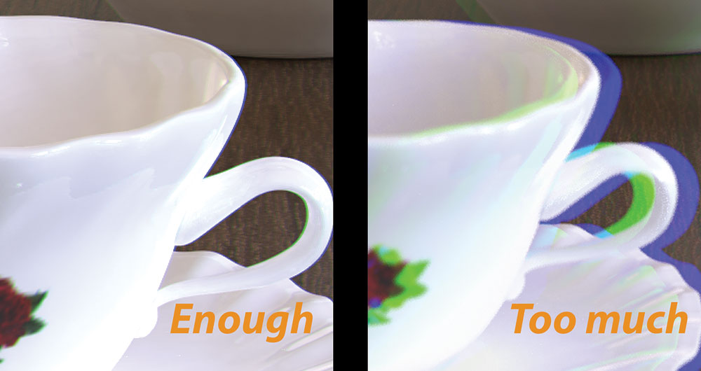two images of a teacups with different amounts of chromatic abberation